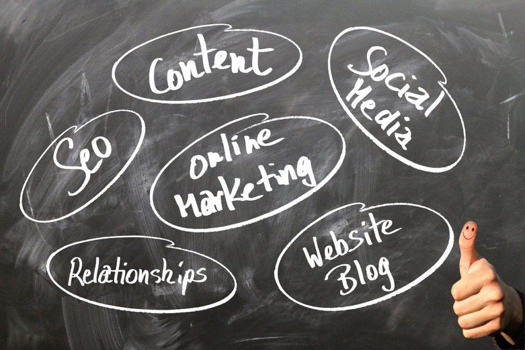 marketing, business, board